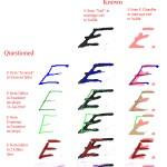 Compare letter E 2